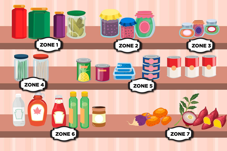 Divide-Your-Kitchen-into-Zones