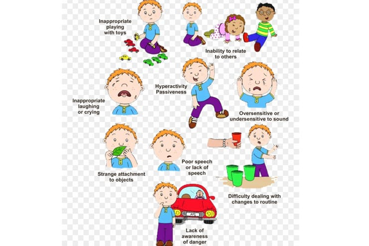 Signs-Symptoms-of-Autism-in