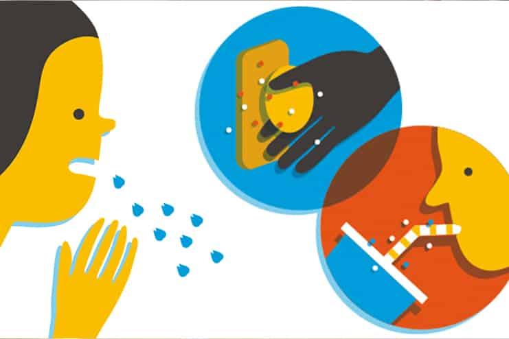 How-do-Germs-Spread